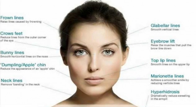 Antii-wrinkle Injections Melbourne